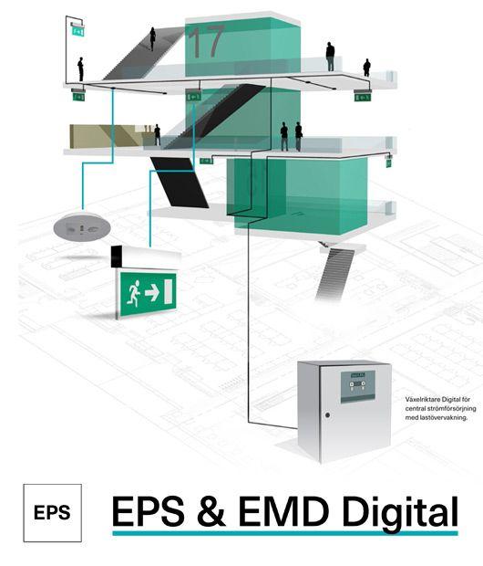 Övervakning med växelriktare EPS & EMD Digital