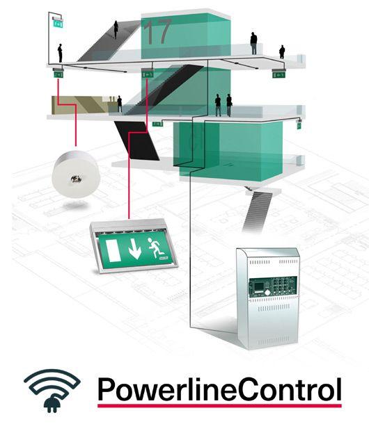 Övervakning med PowerlineControl